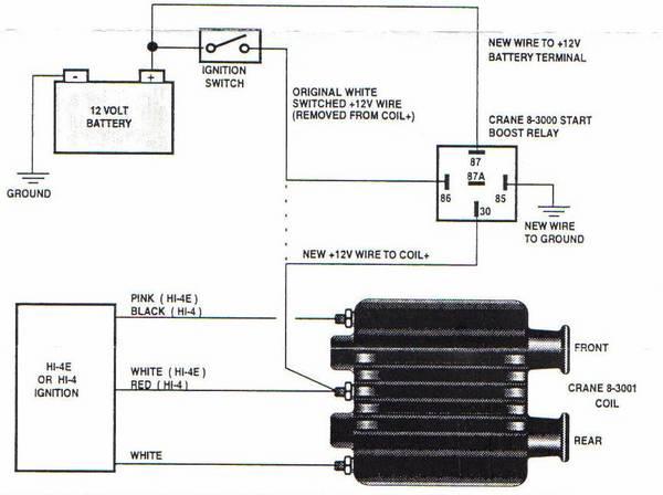 mutant wiring diagram automotive wiring diagram library u2022 rh seigokanengland co uk