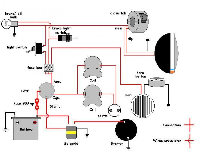 basic harley wiring  basic  free engine image for user
