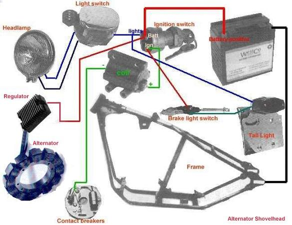 Harley Davidson Chopper Wiring Diagram : Simple shovelhead wiring diagram for harley davidson get