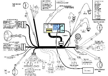Gem Electric Car Wiring Diagram besides Carry On Trailer Wiring Diagram besides 1981 Club Car Wiring Diagram further Wiring Diagram For 1996 Club Car 48 Volt likewise Ezgo Solenoid Wiring Diagram. on fuse box on a club car golf cart