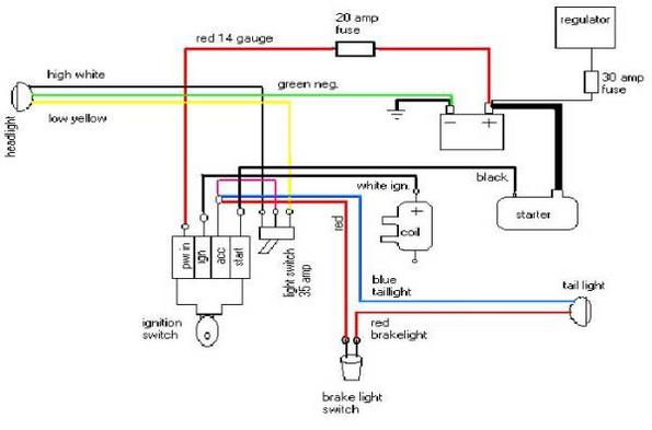 25469d1212510135 pre made wiring harness vs making your own wiring thunderheart wiring harness diagram wiring diagram simonand bobber wiring at gsmportal.co