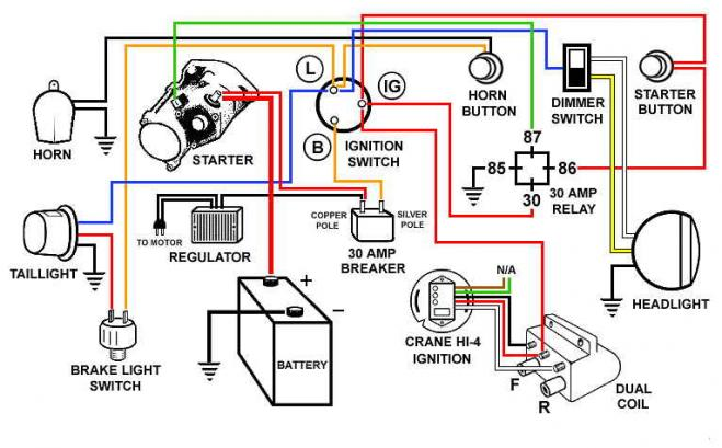 32363d1270671252 wiring layout need diagram a_wire_schematic wiring layout (need diagram) club chopper forums sportster chopper wiring diagram at honlapkeszites.co
