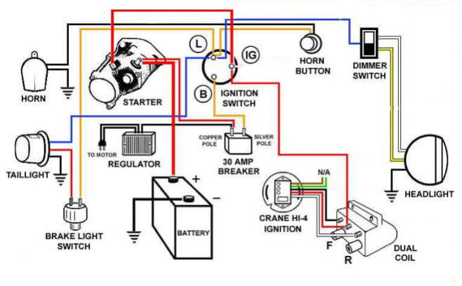 Sportster Ignition Switch Wiring - Wiring Diagram & Cable ... on