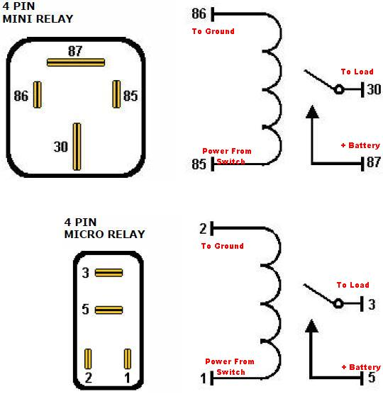 4 pin micro relay diagram schematics wiring diagrams u2022 rh seniorlivinguniversity co 4 Wire Relay Diagram 4 Pin Wolo 120 Volt Relay 8 Pin Diagram