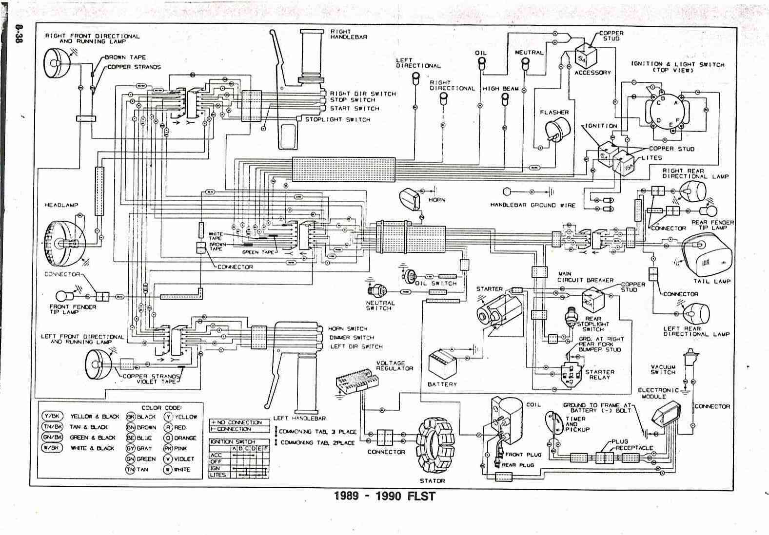 Ignition switch wiring diagram harley davidson fatboy