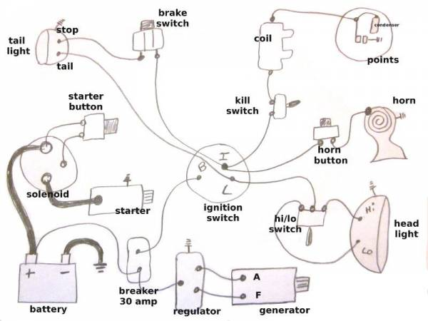 Shovelhead Wiring Diagram Needed