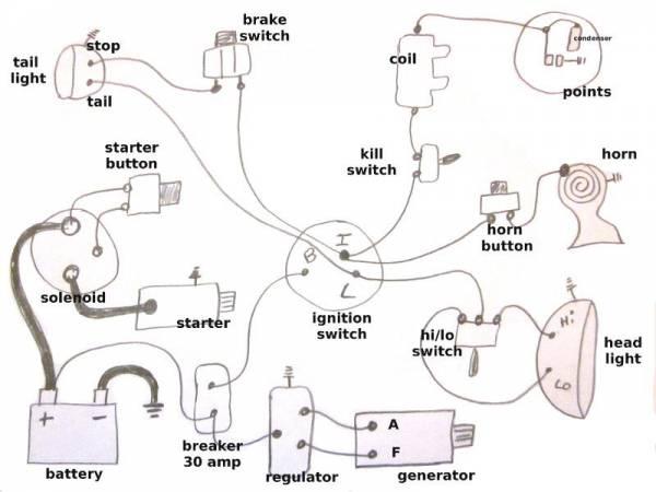 DIAGRAM] Kickstart Shovelhead Chopper Wiring Diagram FULL Version HD  Quality Wiring Diagram - CLASSDIAGRAMMETHODS.SALUTEINTOSCANA.ITWiring And Fuse Image - SaluteinToscana.it